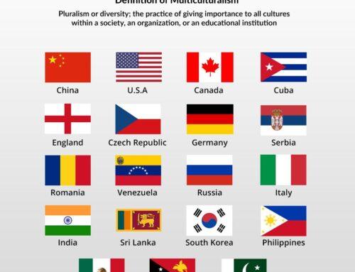 Wielokulturowość