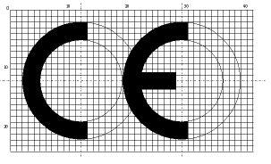 CE marking LabTest Certification Inc.